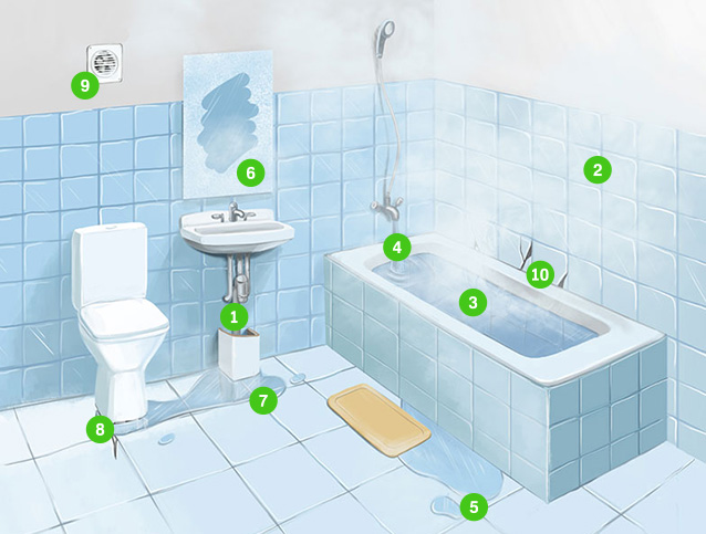 Mold In Bathroom Causes what causes mold around the house